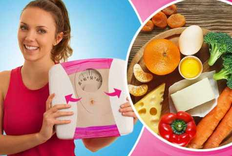 What ideal weight for young girls